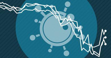Икономически показатели на Обединеното Кралство в Коронавирус ситуацията