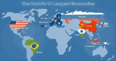 Икономиката на Обединеното Кралство