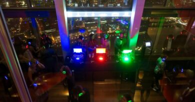 Shard party